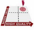 在矩阵理想的产品计划的优 和 值 库存照片