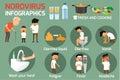 Norovirus Winter Vomiting Bug: Symptoms and Treatment. Norovir