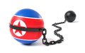 North Korea tied to a Ball and Chain