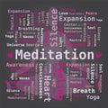Nube de la palabra - meditación Fotos de archivo libres de regalías