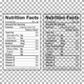 Nutrition Facts information. Information about the amount of fats, calories, carbohydrates Royalty Free Stock Photo