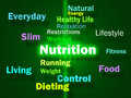 Nutrition Words Shows Healthy Food Vitamins Nutrients And Nutrit Royalty Free Stock Image