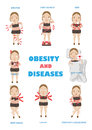 Obesity and disease