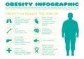 Obesity syndrome, diabetes disease,