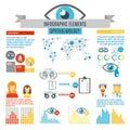 Oculist infographic set eyesight correction with world map and charts vector illustration Stock Photo
