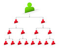 Office organization tree chart