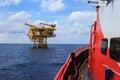Offshore Production Platform For Petroleum Development Royalty Free Stock Photo