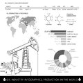 Oil derrick infographic with stages of process production Royalty Free Stock Images