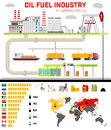 Oil fuel industry infographics.