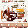 Oil and gas industry infographics