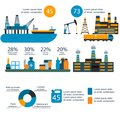 Oil gas industry vector manufacturing gas infographic world oil production distribution petroleum extraction Royalty Free Stock Photo