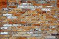 Old brick wall Stock Photography