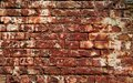 Old brick wall. Industrial background, empty grunge urban street with warehouse brick wall, natural light, copy space