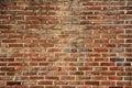 Old Brick Wall Pattern Texture...