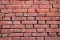 An old brickwork Royalty Free Stock Photo