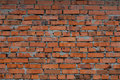 Old crooked brick walls