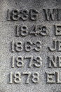 Old dates of person's life carved into gravestone Royalty Free Stock Photo