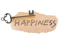 Old key and happiness word Royalty Free Stock Photo