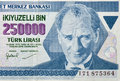 Old money turkey portrait mustafa kemal ataturk macro Royalty Free Stock Photos