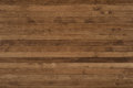 Old planks with natural wood texture background.