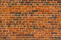 Old Red Brick Wall with Lots of Texture and Color Royalty Free Stock Photo