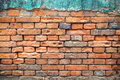 Old Red Brick Wall Pattern