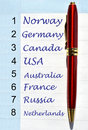 Olympics medals table in the notepad Royalty Free Stock Photo