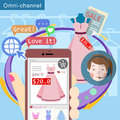 Omni channel shopping experience in flat style Royalty Free Stock Images