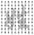 One Hundred Chinese Surnames Stock Photo