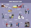 One Unlucky Day Flowchart Royalty Free Stock Photo