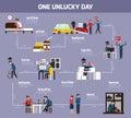 One Unlucky Day Flowchart