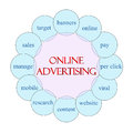 Online Advertising Circular Concept Stock Images