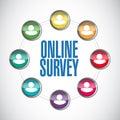 Online people survey illustration