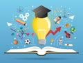 Open book idea on light bulb.education concept