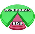Opportunity vs risk pie chart managing danger and words on a green and red to illustrate a small amount of caution or negative Stock Photos