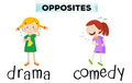 Opposite words with drama and comedy Royalty Free Stock Photo