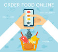 Order food online Royalty Free Stock Photo