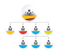 Organisation chart. Corporate relation chart. ORG tree. vector stock. Royalty Free Stock Photo