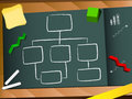 Organization chart blackboard Royalty Free Stock Images