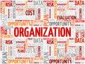 Organization word cloud