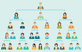 Organizational chart corporate business hierarchy. Royalty Free Stock Photo