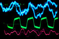 Oscilloscope waveform Royalty Free Stock Photo