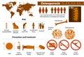 Osteoporosis infographic Royalty Free Stock Photo