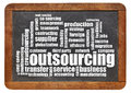 Outsourcing word cloud Royalty Free Stock Photo