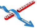 Overcome geo barriers