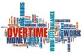 Overtime employment issues and concepts word cloud illustration word collage concept Royalty Free Stock Photography
