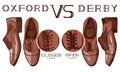 Oxford VS derby