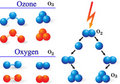 Ozone - oxygen molecule Royalty Free Stock Photo