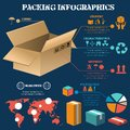 Packing infographics poster Royalty Free Stock Photo