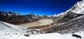 Panorama of mountains in sagarmatha national park view from chukkung ri hill meters the nepal himalaya Stock Photos